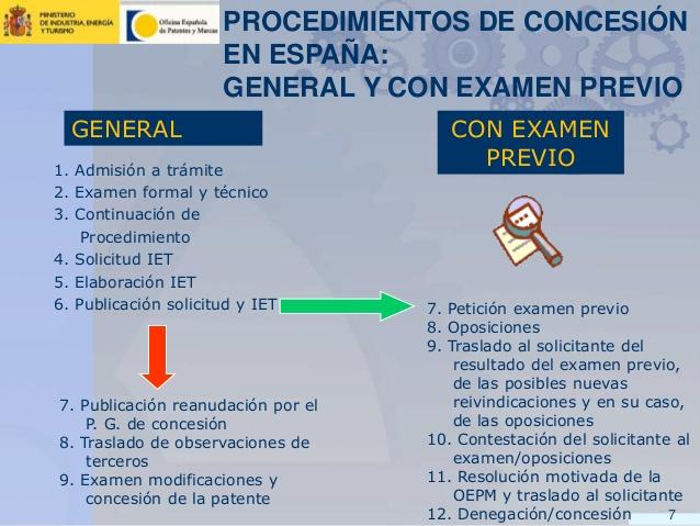 modificacin-de-reivindicaciones-durante-los-procedimientos-de-concesin-de-patentes-7-638